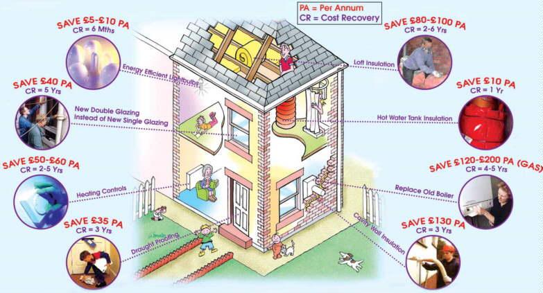 energy consumption picture